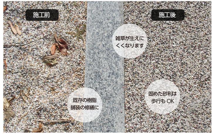 既存の樹脂舗装の修繕に 雑草が生えにくくなります 固めた砂利は歩行もOK
